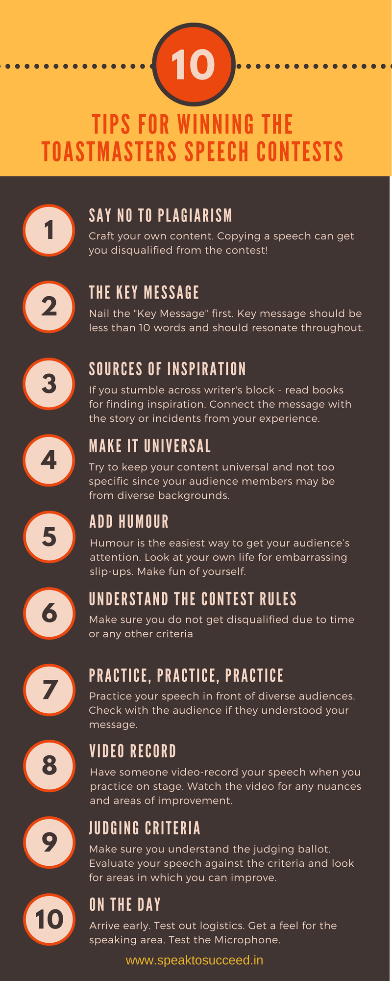 10 Quick tips for Toastmasters International Speech Contest