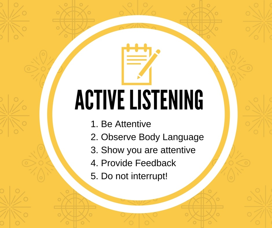 Importance of Active Listening to understand, learn and relate better